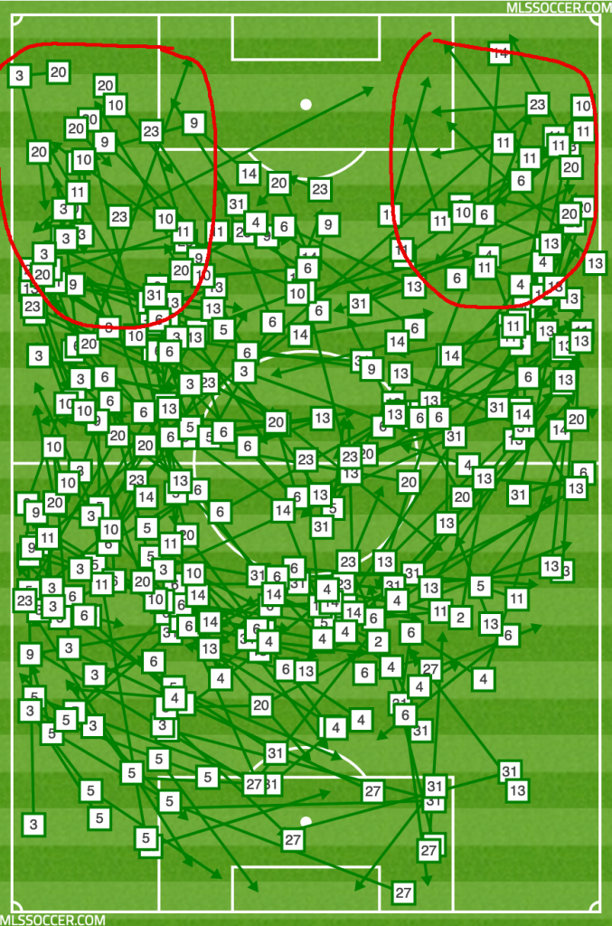 Chicago Fire passing chart